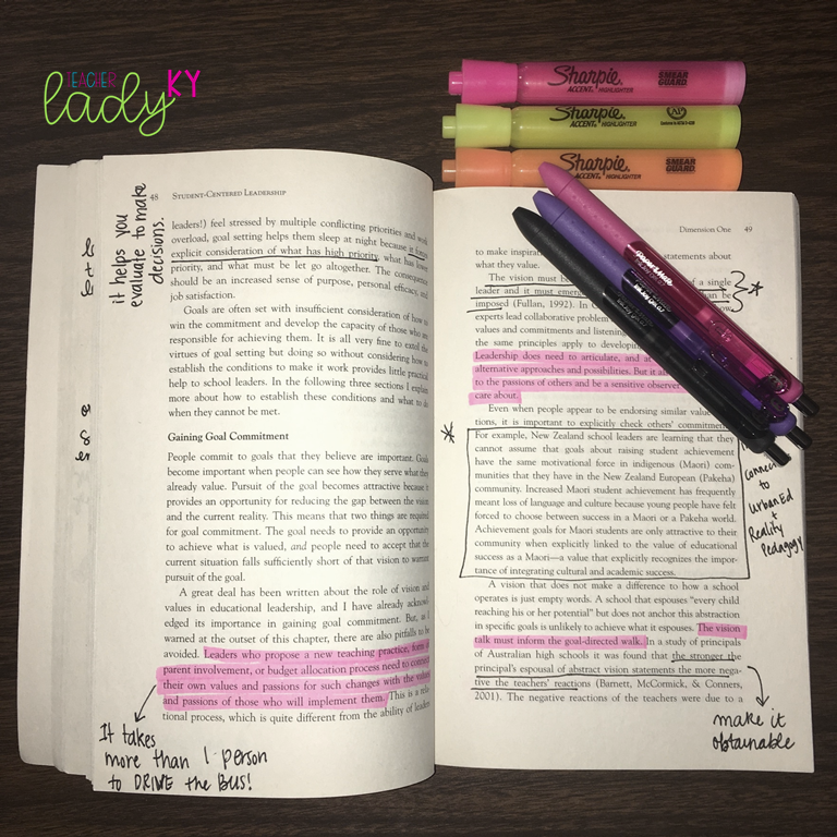 I use Sharpie highlighters and Inkjoy gel pens to take notes in my books for my graduate school classes.